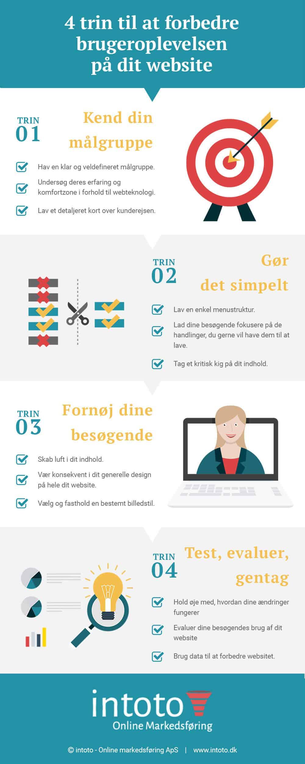 Infografik - 4 tips til din UX